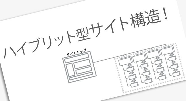 ハイブリットサイト構造